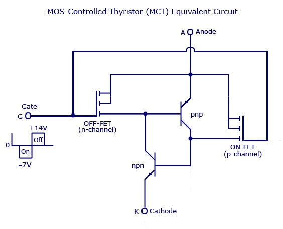 MOS控制晶闸管(MCT)等效电路