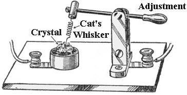 手动调节晶体二极管