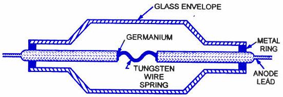 锗晶体二极管