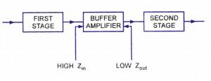 缓冲放大器框图