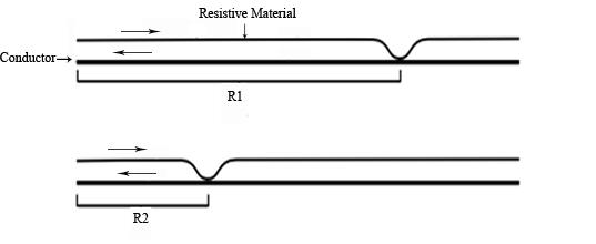 触摸传感器作为可变电阻器的工作原理图