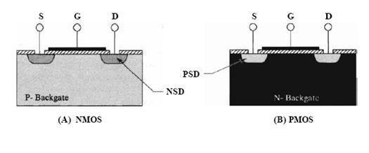 MOS晶体管 - NMOS和PMOS