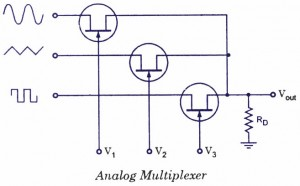 FET-场效应晶体管多路复用器