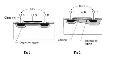NMOS晶体管工作原理
