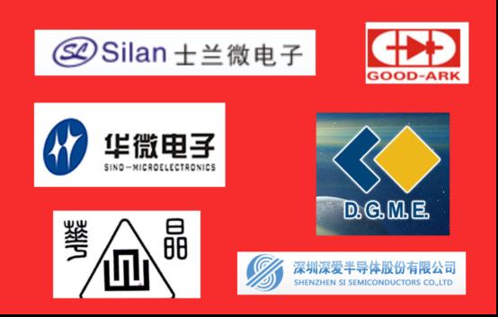 國產MOS管廠家將彎道超車,高端超結MOS管是趨勢