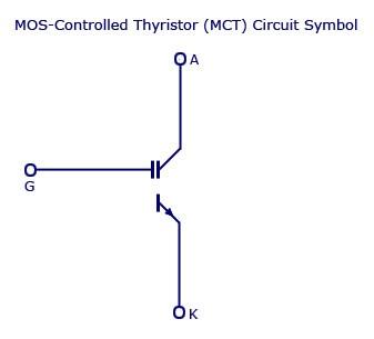 MOS控制晶闸管(MCT)电路符号