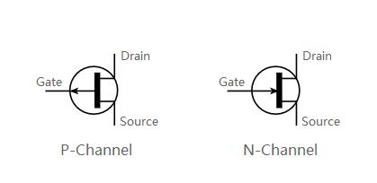 N和P沟道结MOSFET电路符号