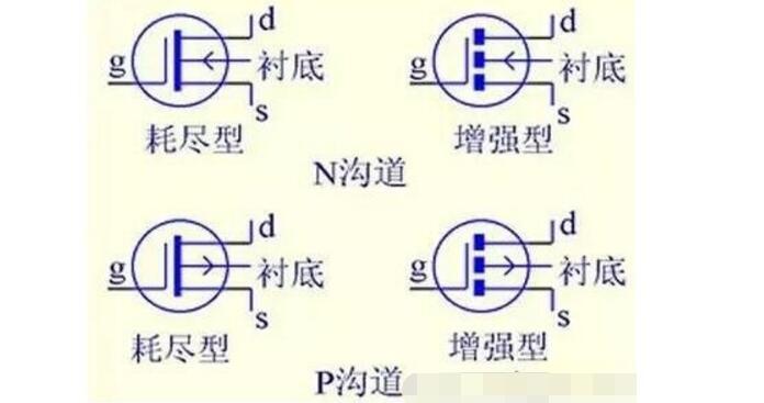 什么是MOS管?MOS管结构原理图解(应用_优势_三个极代表)