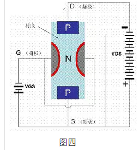 voltage polarity and symbol rules of MOS transistor